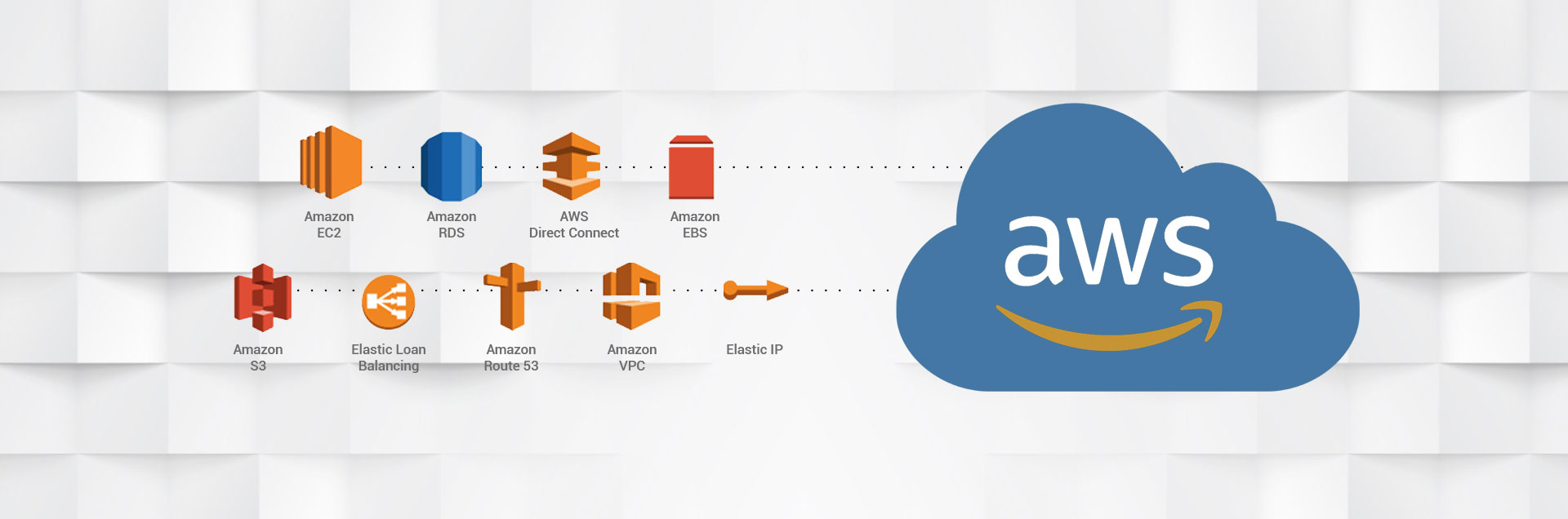 Amazon Web Cloud Services