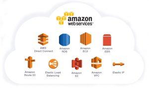 Amazon Web Services providers