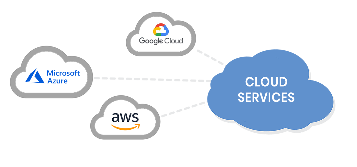Cloud Services Providers