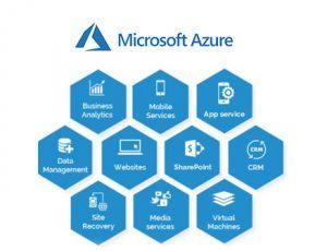 Microsoft Azure provider