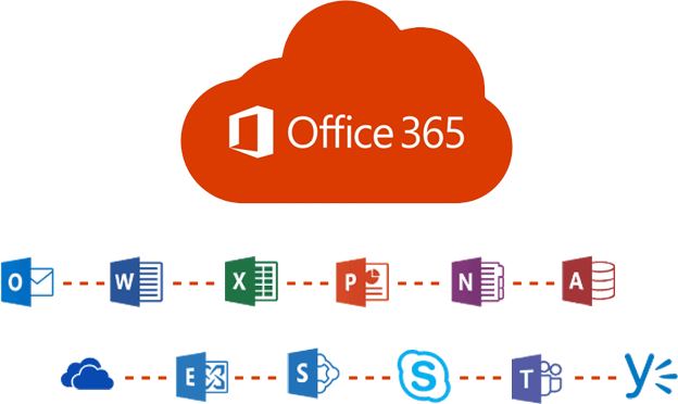 Office 365 Mail Service